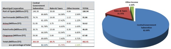 mc-funding-chart_2009