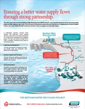 NGC Advertisement for Beetham Water Recycling Project – Water Route | March 2014