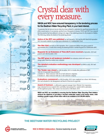 NGC Advertisement for Beetham Water Recycling Project – Transparency | March 2014